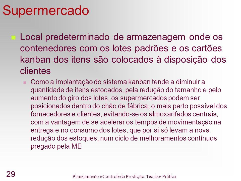 29 Planejamento e Controle da Produção: Teoria e Prática Supermercado Local predeterminado de armazenagem onde os contenedores com os lotes padrões e