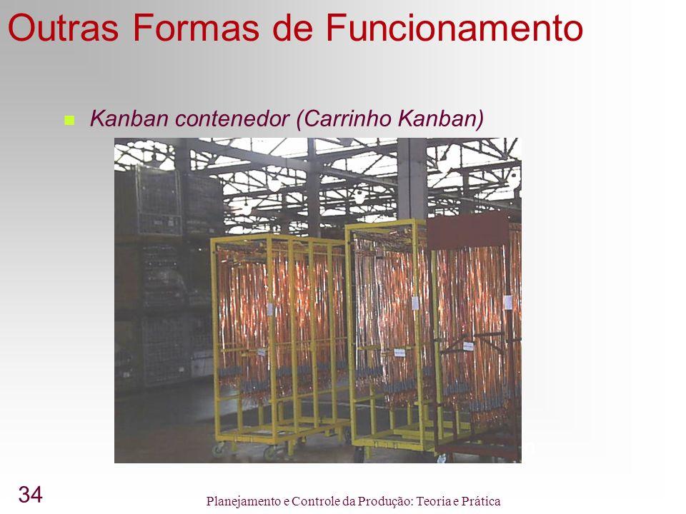 34 Planejamento e Controle da Produção: Teoria e Prática Outras Formas de Funcionamento Quadrado Kanban Kanban contenedor (Carrinho Kanban)