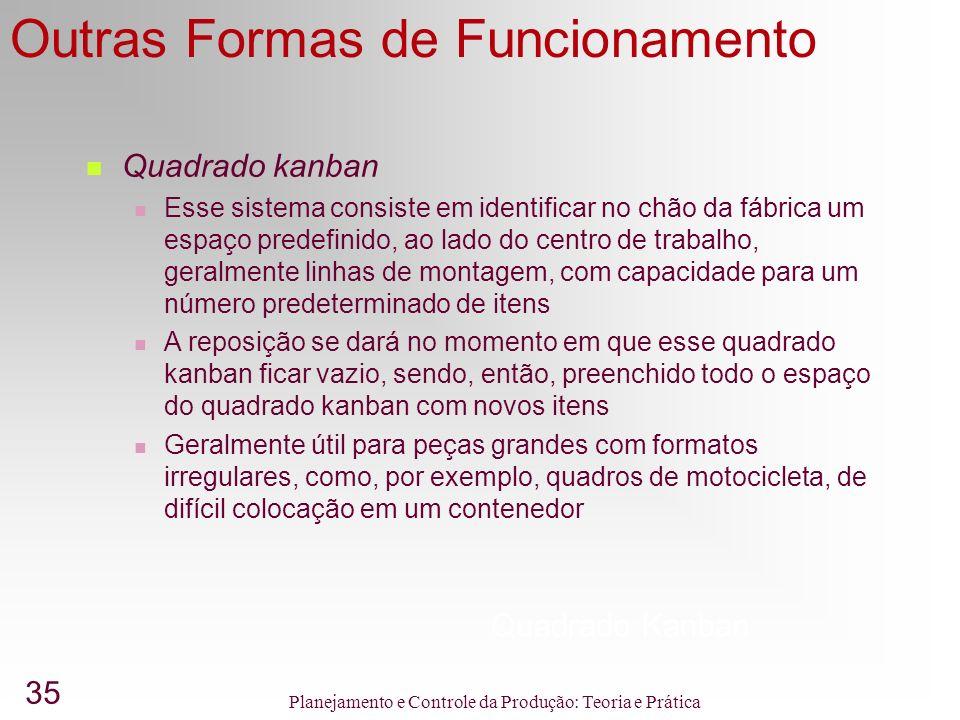 35 Planejamento e Controle da Produção: Teoria e Prática Outras Formas de Funcionamento Quadrado Kanban Quadrado kanban Esse sistema consiste em ident