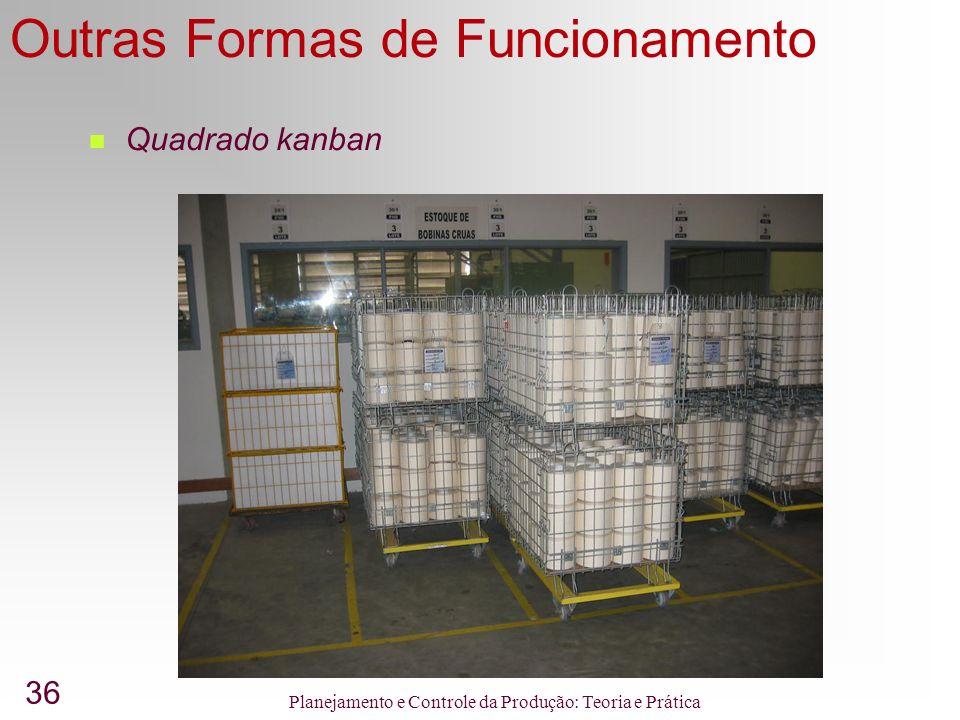 36 Planejamento e Controle da Produção: Teoria e Prática Outras Formas de Funcionamento Quadrado Kanban Quadrado kanban