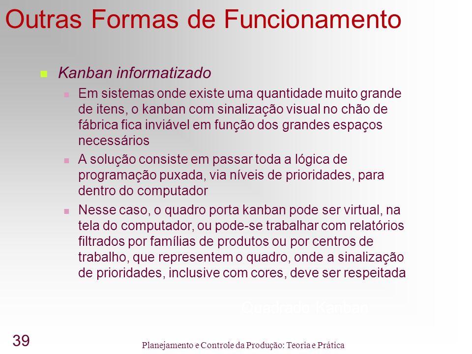 39 Planejamento e Controle da Produção: Teoria e Prática Outras Formas de Funcionamento Quadrado Kanban Kanban informatizado Em sistemas onde existe u