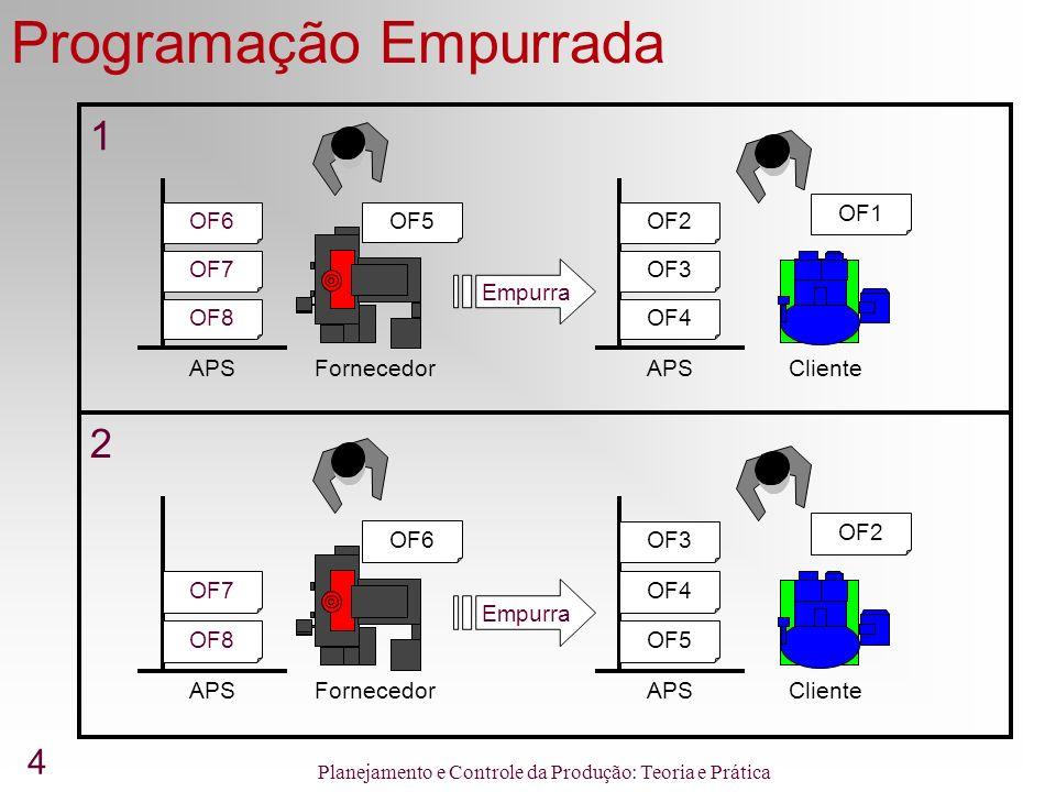 4 Planejamento e Controle da Produção: Teoria e Prática Programação Empurrada OF1 OF5 OF8 OF7 OF6 OF4 OF3 OF2 APS Empurra FornecedorCliente OF2 OF6 OF8 OF7 OF5 OF4 OF3 APS Empurra FornecedorCliente 1 2