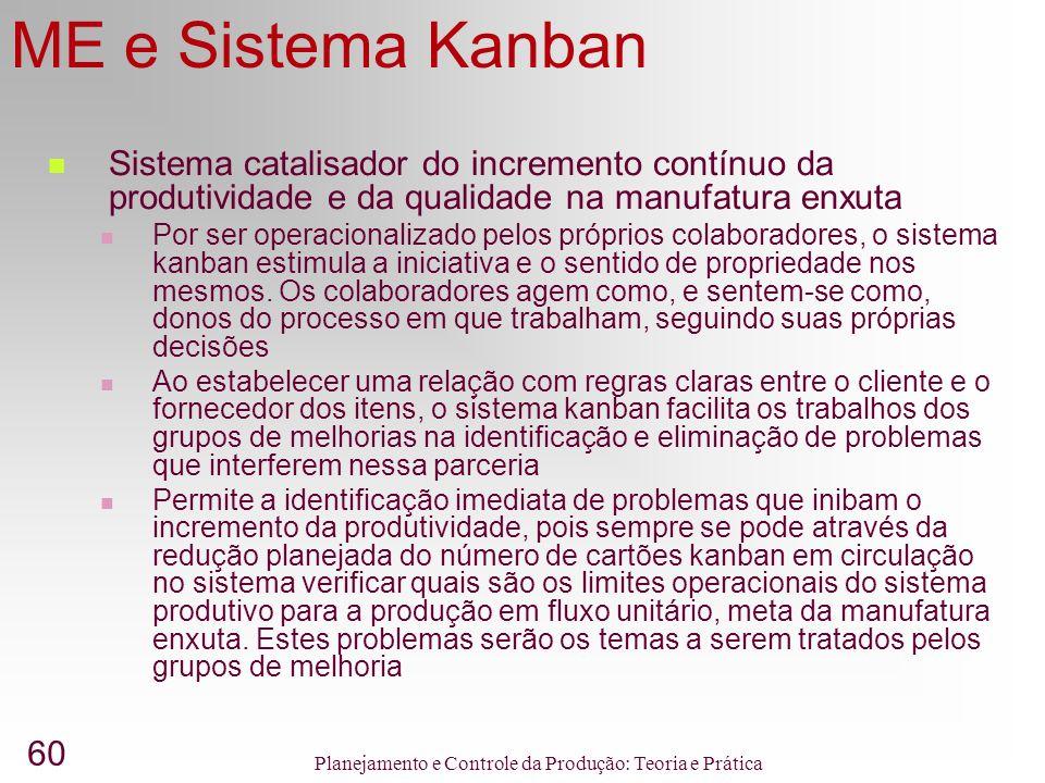 60 Planejamento e Controle da Produção: Teoria e Prática ME e Sistema Kanban Sistema catalisador do incremento contínuo da produtividade e da qualidade na manufatura enxuta Por ser operacionalizado pelos próprios colaboradores, o sistema kanban estimula a iniciativa e o sentido de propriedade nos mesmos.