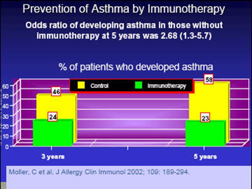 A IT é Capaz de Prevenir Asma? Crianças com Rinite recebendo imunoterapia específica desenvolveram asma em 28% enquanto que crianças não tratadas dese