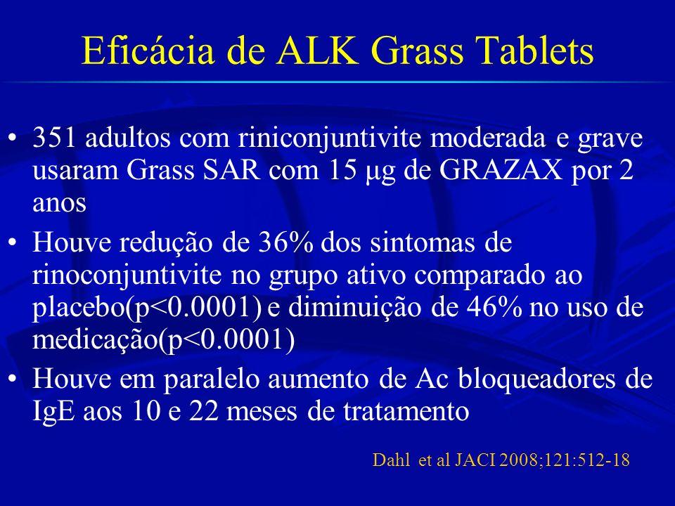 Eficácia de ALK Grass Tablets 628 adultos usaram Grass SAR Foram tratados com placebo ou 100 IR, 300 IR ou 500 IR em comprimidos contendo 5 espécies d