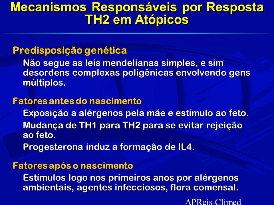 Experimentais em modelo de ratos - Transferências de TH2 induz eosinofilia, hipersecreção de mucos e hiperreatividade de vias respiratórias. - Não se