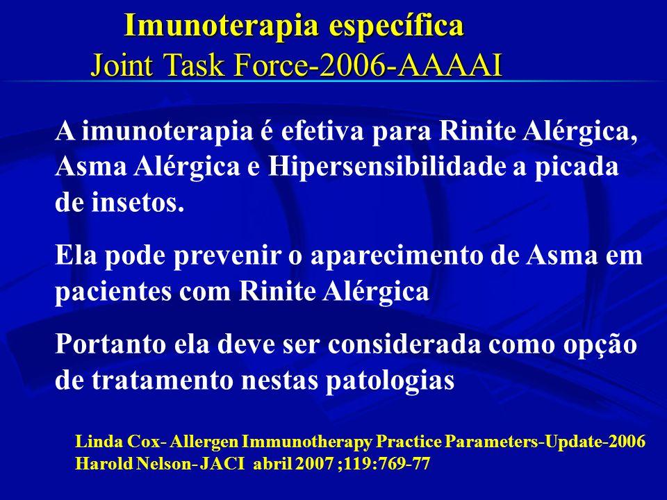 0 0,5 1 1,5 2 2,5 3 3,5 4 4,5 5 NenhumaBaixaModeradaAlta Eficácia de Imunoterapia em Asma Média 40% Eficácia Clínica (em 16 estudos duplos cegos sintomas/medicação entre 80 e 97) < 30%30-44%45-60%> 60% Confirmado por Abramson MJ-Cochrane Database 2006 Com 75 estudos e 3506 pacientes