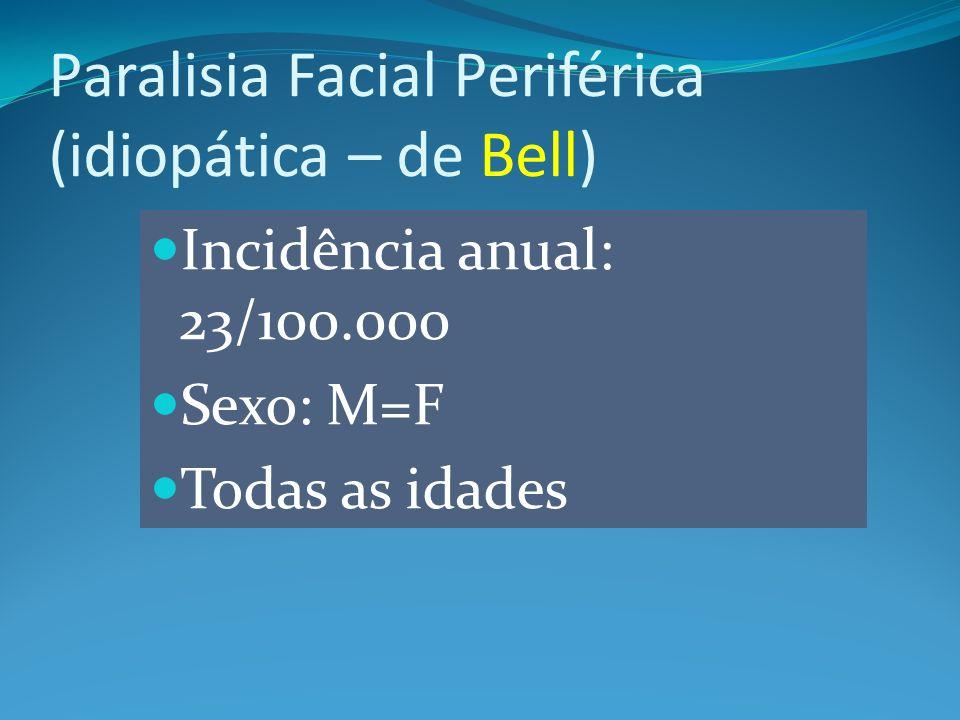 Incidência anual: 23/100.000 Sexo: M=F Todas as idades Paralisia Facial Periférica (idiopática – de Bell)