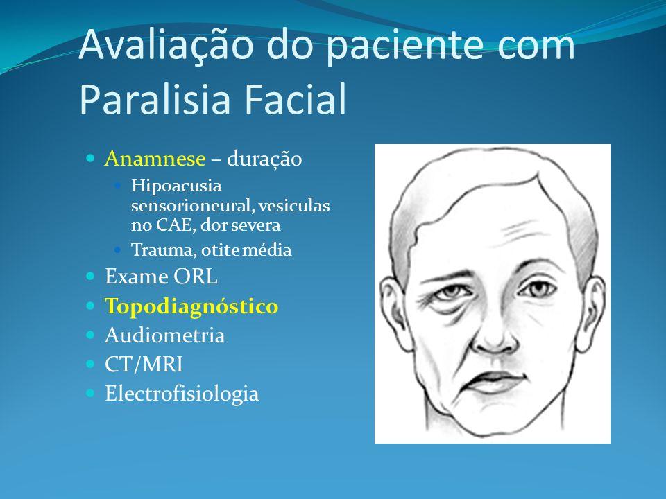Avaliação do paciente com Paralisia Facial Anamnese – duração Hipoacusia sensorioneural, vesiculas no CAE, dor severa Trauma, otite média Exame ORL Topodiagnóstico Audiometria CT/MRI Electrofisiologia