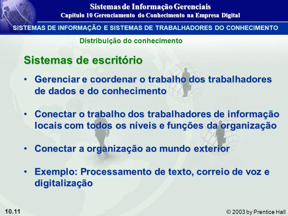 10.11 © 2003 by Prentice Hall Sistemas de escritório Gerenciar e coordenar o trabalho dos trabalhadores de dados e do conhecimentoGerenciar e coordena