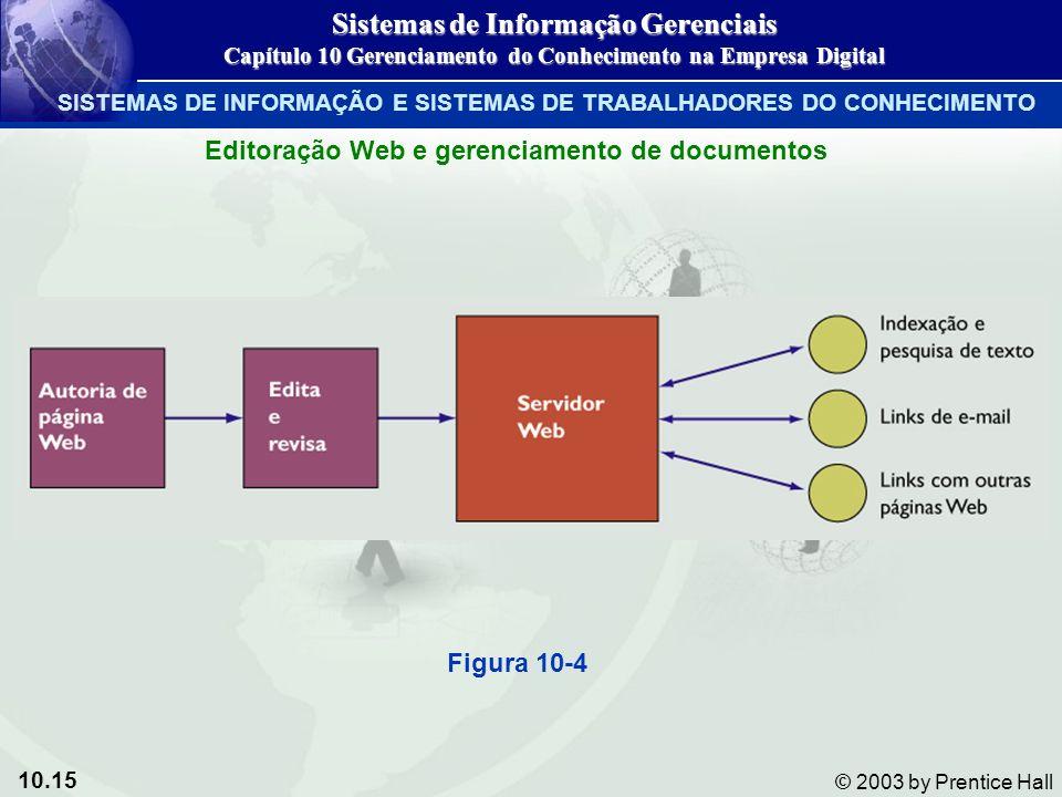 10.15 © 2003 by Prentice Hall Editoração Web e gerenciamento de documentos Figura 10-4 Sistemas de Informação Gerenciais Capítulo 10 Gerenciamento do