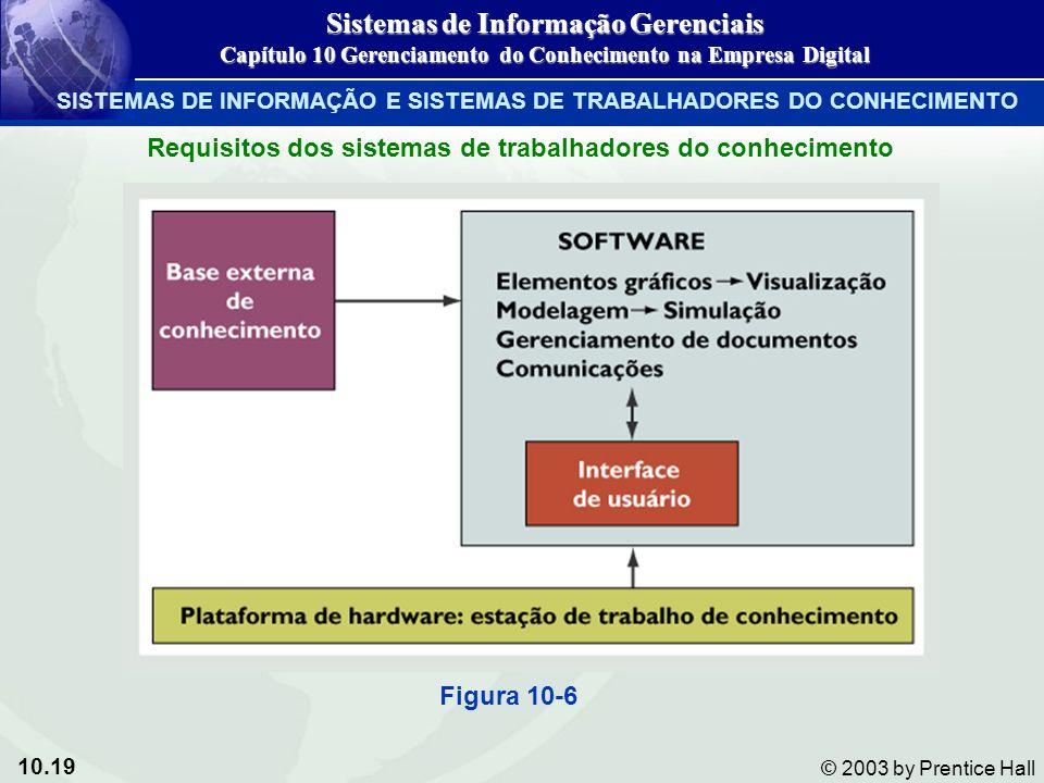 10.19 © 2003 by Prentice Hall Figura 10-6 Sistemas de Informação Gerenciais Capítulo 10 Gerenciamento do Conhecimento na Empresa Digital SISTEMAS DE I