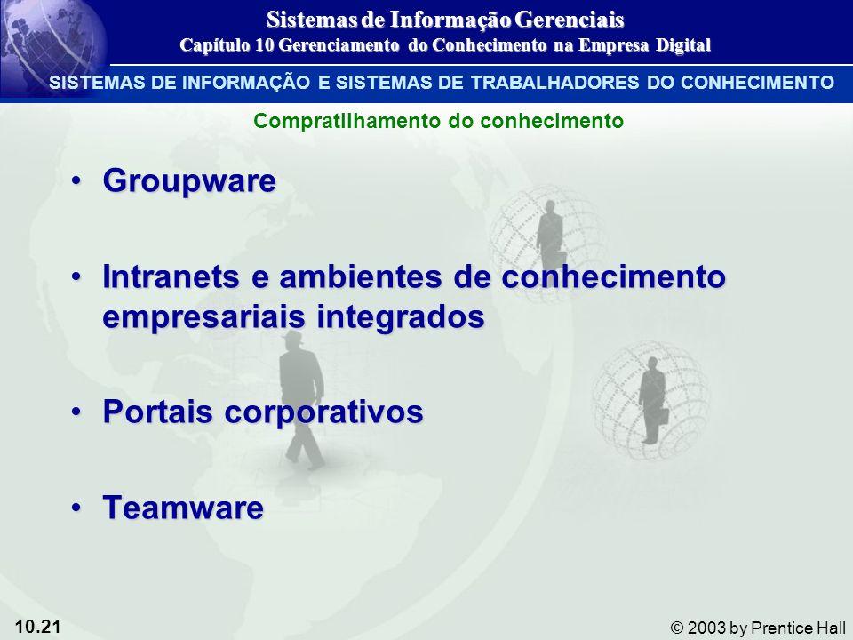10.21 © 2003 by Prentice Hall GroupwareGroupware Intranets e ambientes de conhecimento empresariais integradosIntranets e ambientes de conhecimento em
