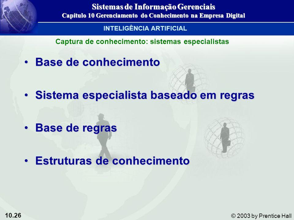 10.26 © 2003 by Prentice Hall Base de conhecimentoBase de conhecimento Sistema especialista baseado em regrasSistema especialista baseado em regras Ba