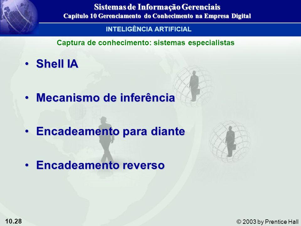 10.28 © 2003 by Prentice Hall Shell IAShell IA Mecanismo de inferênciaMecanismo de inferência Encadeamento para dianteEncadeamento para diante Encadea