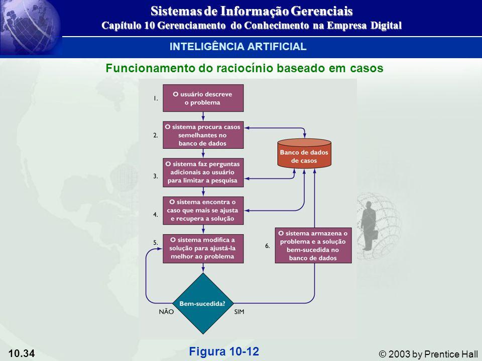 10.34 © 2003 by Prentice Hall Funcionamento do raciocínio baseado em casos Figura 10-12 Sistemas de Informação Gerenciais Capítulo 10 Gerenciamento do