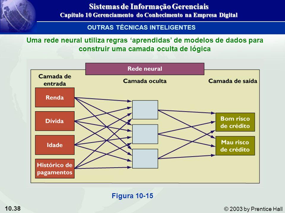 10.38 © 2003 by Prentice Hall Uma rede neural utiliza regras aprendidas de modelos de dados para construir uma camada oculta de lógica Figura 10-15 Si