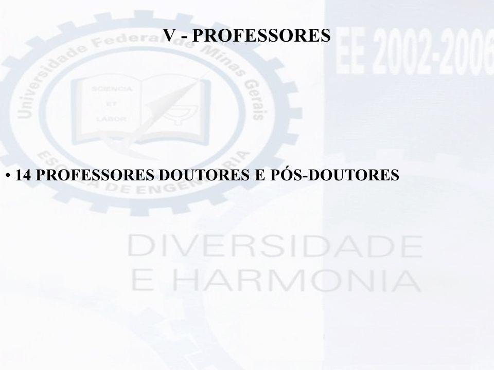 V - PROFESSORES 14 PROFESSORES DOUTORES E PÓS-DOUTORES