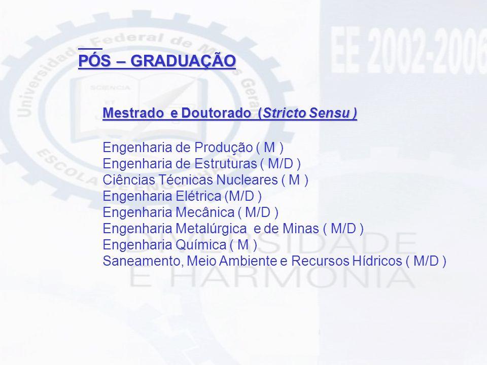 PÓS – GRADUAÇÃO Mestrado e Doutorado (Stricto Sensu ) Engenharia de Produção ( M ) Engenharia de Estruturas ( M/D ) Ciências Técnicas Nucleares ( M )