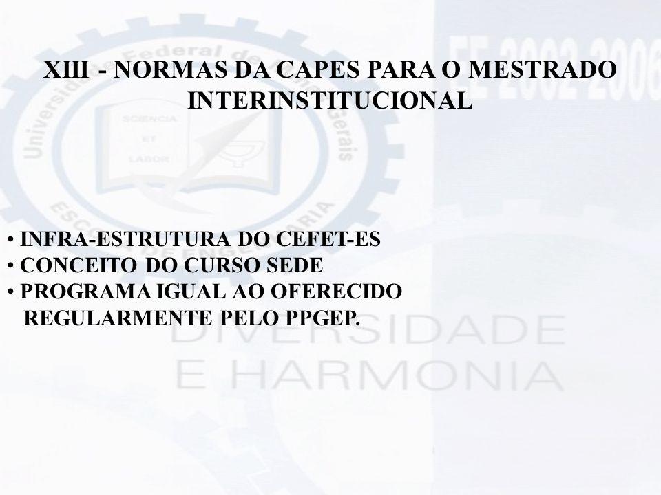 XIII - NORMAS DA CAPES PARA O MESTRADO INTERINSTITUCIONAL INFRA-ESTRUTURA DO CEFET-ES CONCEITO DO CURSO SEDE PROGRAMA IGUAL AO OFERECIDO REGULARMENTE