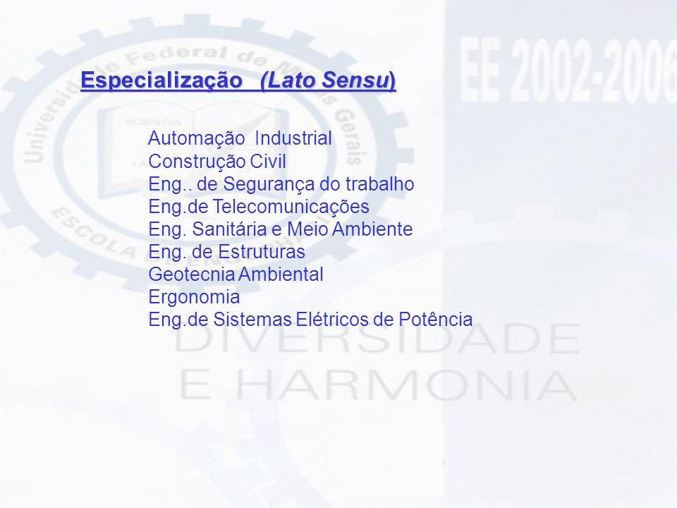Especialização (Lato Sensu) Automação Industrial Construção Civil Eng.. de Segurança do trabalho Eng.de Telecomunicações Eng. Sanitária e Meio Ambient