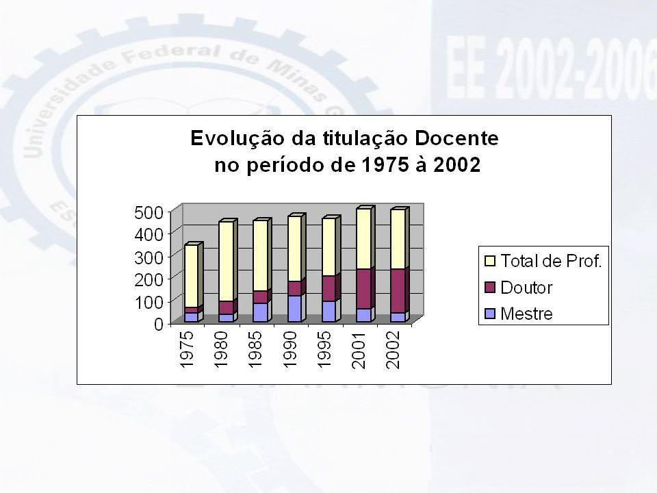 VII - CONCEITO DO CURSO NA CAPES CONCEITO 4 VIII - NUMERO DE DISSERTAÇÕES DEFENDIDAS 102 Dissertações IX - TEMPO MÉDIO DE DEFESA 28 Meses