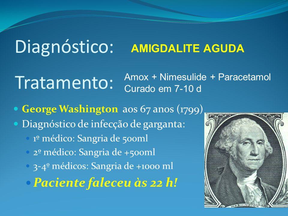 Diagnóstico: George Washington aos 67 anos (1799) Diagnóstico de infecção de garganta: 1º médico: Sangria de 500ml 2º médico: Sangria de +500ml 3-4º m