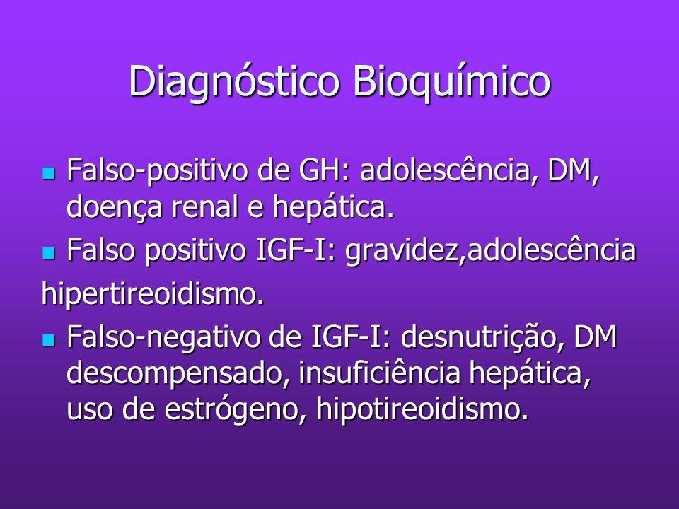 Diagnóstico Bioquímico Falso-positivo de GH: adolescência, DM, doença renal e hepática. Falso-positivo de GH: adolescência, DM, doença renal e hepátic