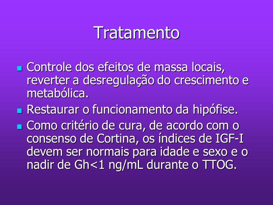 Tratamento Controle dos efeitos de massa locais, reverter a desregulação do crescimento e metabólica. Controle dos efeitos de massa locais, reverter a