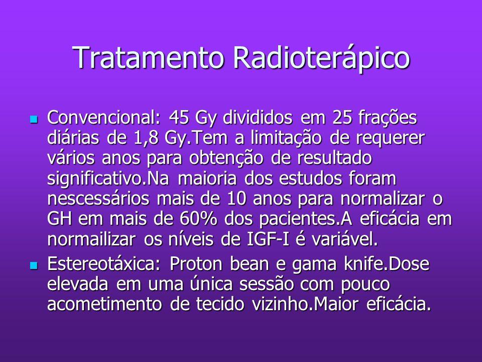 Tratamento Radioterápico Convencional: 45 Gy divididos em 25 frações diárias de 1,8 Gy.Tem a limitação de requerer vários anos para obtenção de result