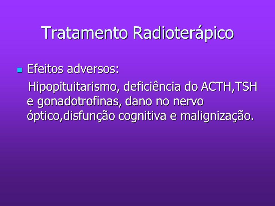 Tratamento Radioterápico Efeitos adversos: Efeitos adversos: Hipopituitarismo, deficiência do ACTH,TSH e gonadotrofinas, dano no nervo óptico,disfunçã