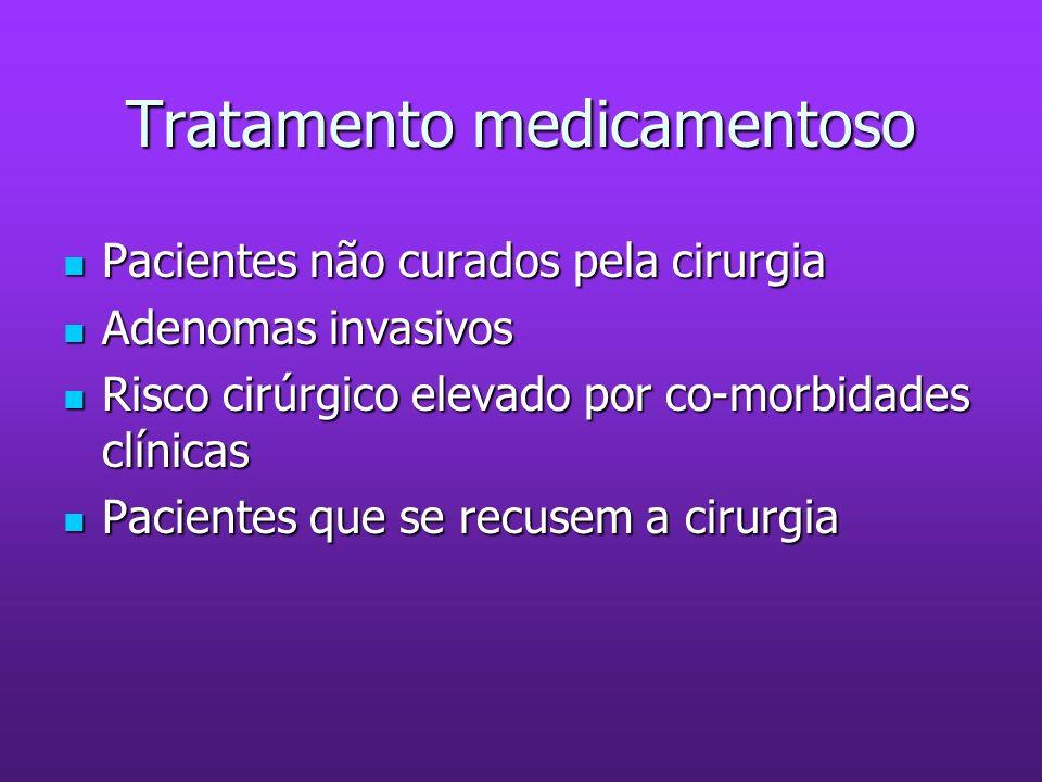 Tratamento medicamentoso Pacientes não curados pela cirurgia Pacientes não curados pela cirurgia Adenomas invasivos Adenomas invasivos Risco cirúrgico
