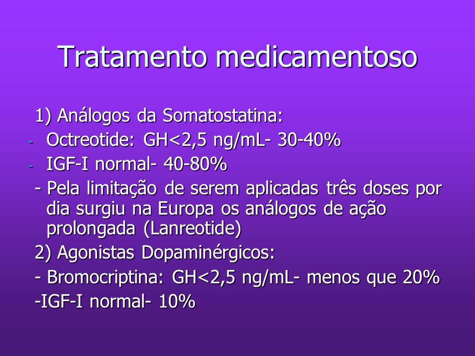 Tratamento medicamentoso 1) Análogos da Somatostatina: 1) Análogos da Somatostatina: - Octreotide: GH<2,5 ng/mL- 30-40% - IGF-I normal- 40-80% - Pela