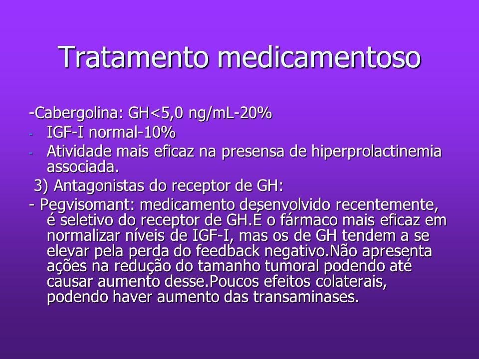 Tratamento medicamentoso -Cabergolina: GH<5,0 ng/mL-20% - IGF-I normal-10% - Atividade mais eficaz na presensa de hiperprolactinemia associada. 3) Ant