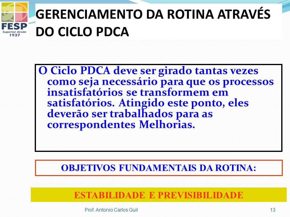 GERENCIAMENTO DA ROTINA ATRAVÉS DO CICLO PDCA O Ciclo PDCA deve ser girado tantas vezes como seja necessário para que os processos insatisfatórios se transformem em satisfatórios.