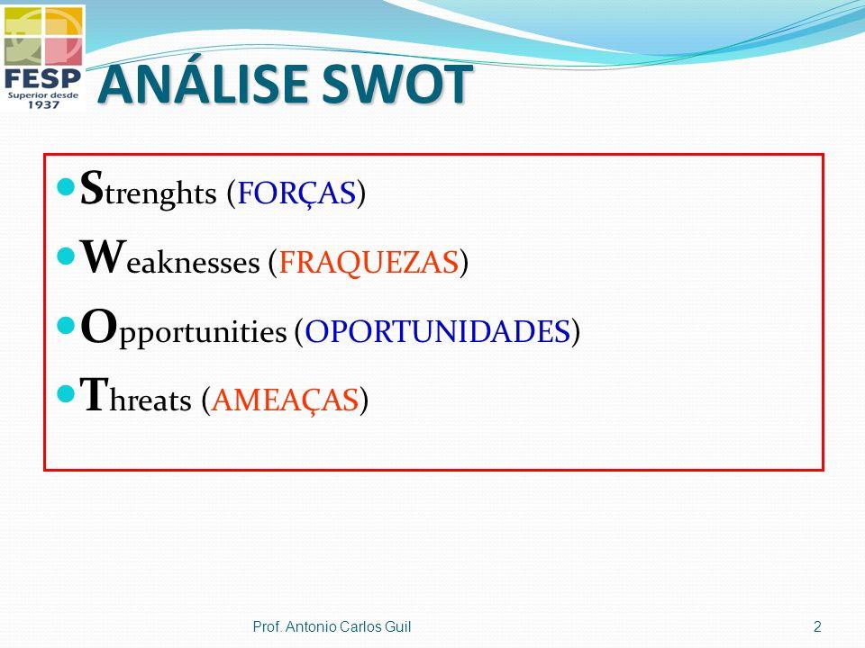 ANÁLISE SWOT S trenghts (FORÇAS) W eaknesses (FRAQUEZAS) O pportunities (OPORTUNIDADES) T hreats (AMEAÇAS) 2Prof. Antonio Carlos Guil
