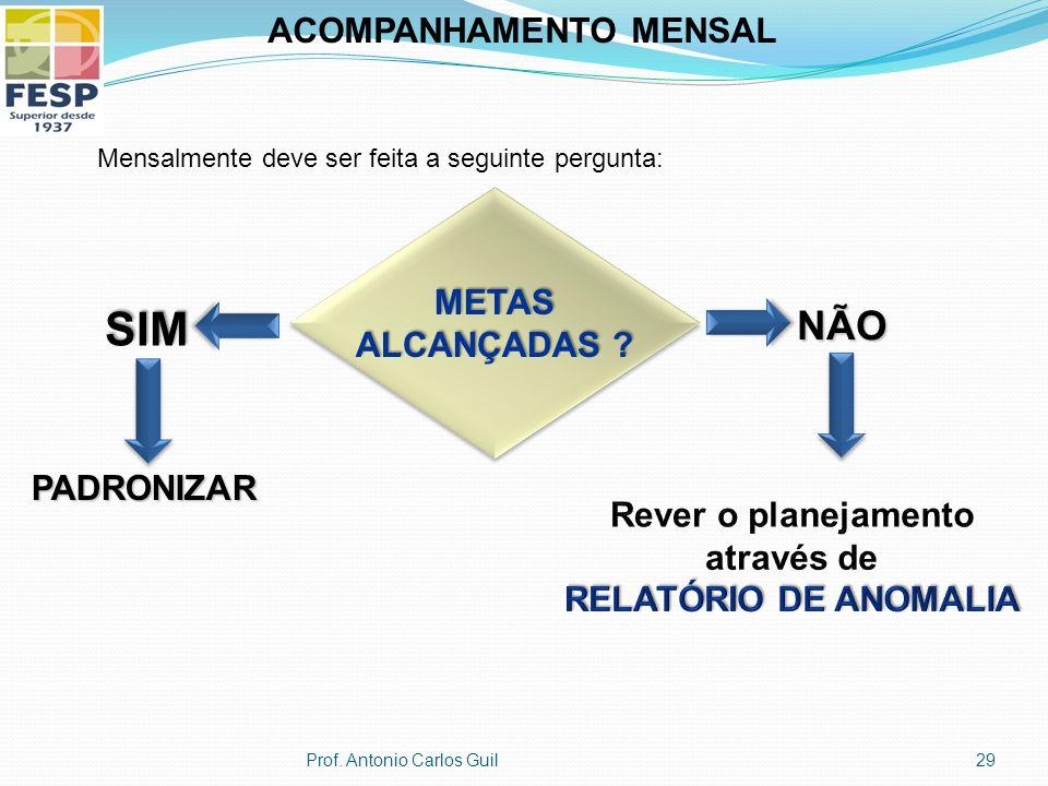 ACOMPANHAMENTO MENSAL Mensalmente deve ser feita a seguinte pergunta: METAS ALCANÇADAS ? METAS SIM PADRONIZAR NÃO 29Prof. Antonio Carlos Guil