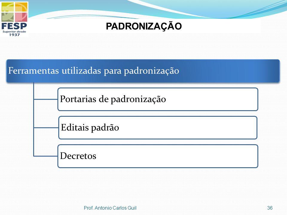PADRONIZAÇÃO Ferramentas utilizadas para padronizaçãoPortarias de padronizaçãoEditais padrãoDecretos 36Prof.