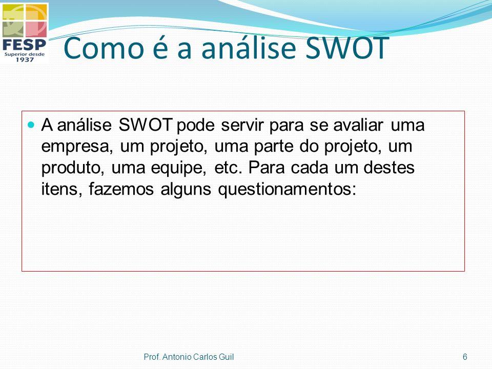Como é a análise SWOT A análise SWOT pode servir para se avaliar uma empresa, um projeto, uma parte do projeto, um produto, uma equipe, etc.