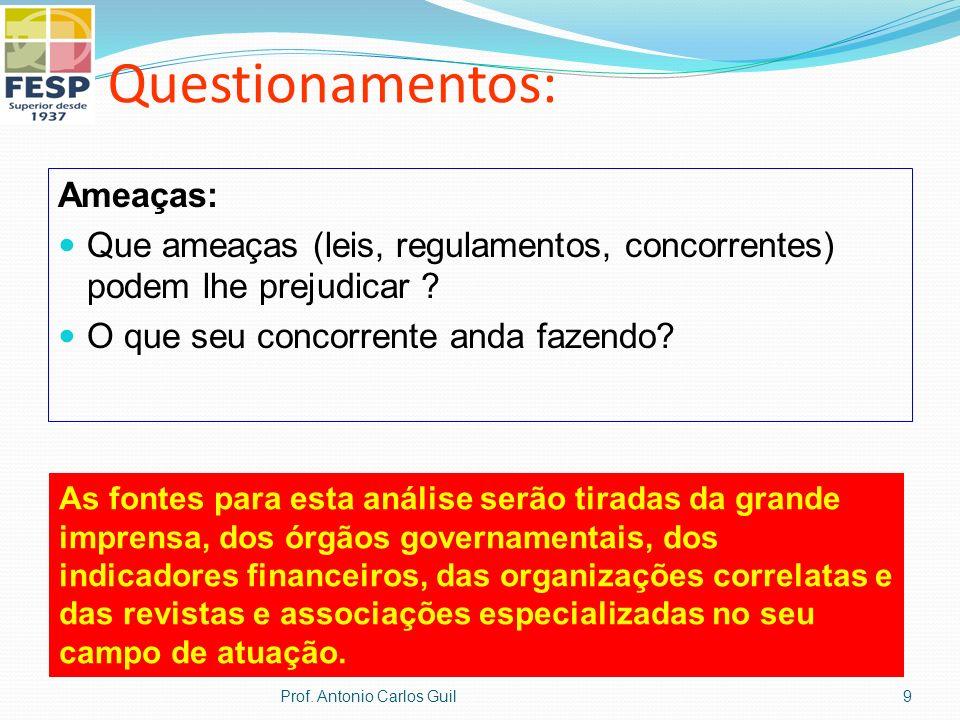 Questionamentos: Ameaças: Que ameaças (leis, regulamentos, concorrentes) podem lhe prejudicar ? O que seu concorrente anda fazendo? As fontes para est