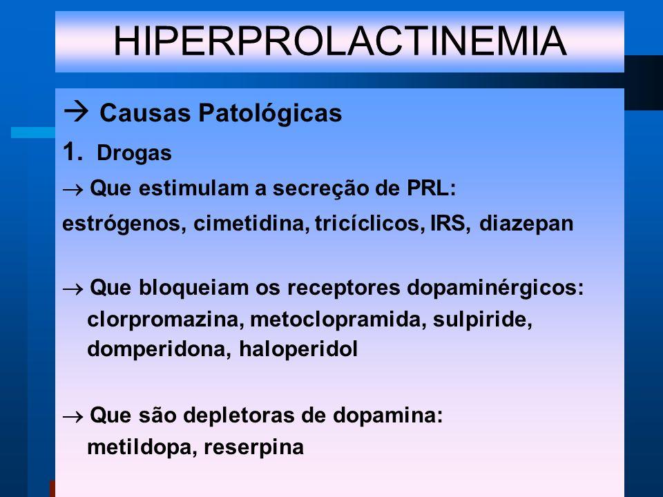 HIPERPROLACTINEMIA Causas Patológicas 1.