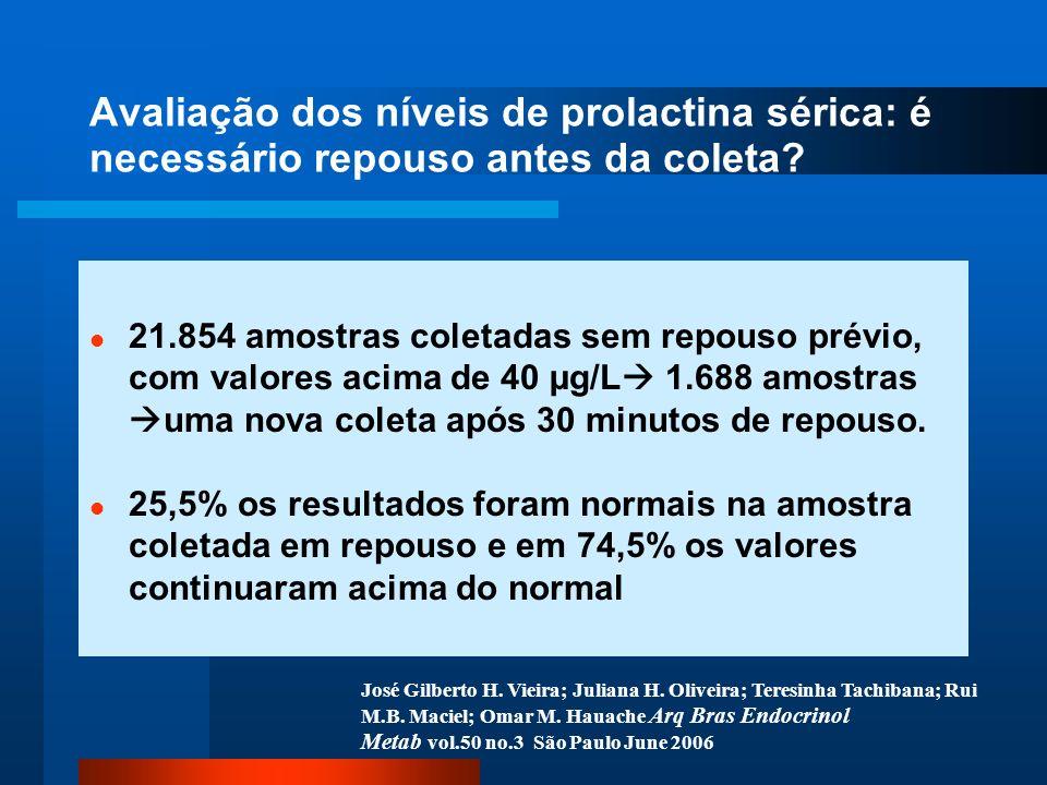 Avaliação dos níveis de prolactina sérica: é necessário repouso antes da coleta.