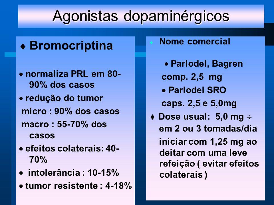 Agonistas dopaminérgicos Bromocriptina normaliza PRL em 80- 90% dos casos redução do tumor micro : 90% dos casos macro : 55-70% dos casos efeitos colaterais: 40- 70% intolerância : 10-15% tumor resistente : 4-18% Nome comercial Parlodel, Bagren comp.