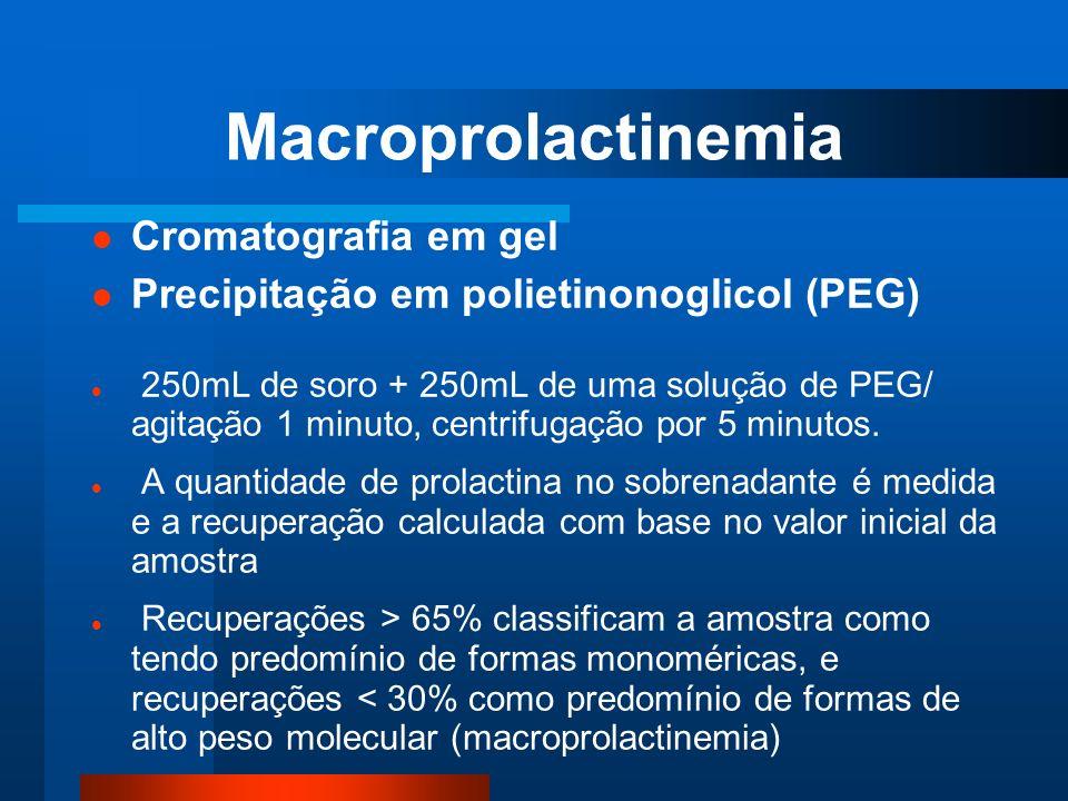 Tratamento da Hiperprolactinemia Induzida por drogas Suspensão da medicação Hipotiroidismo L -tiroxina Idiopática Agonistas dopaminérgicos Pseudoprolactinomas Cirurgia Prolactinomas 1ª opção Agonistas dopaminérgicos 2ª opção Cirurgia 3ª opção Radioterapia