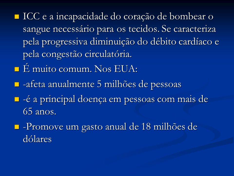 ICC e a incapacidade do coração de bombear o sangue necessário para os tecidos. Se caracteriza pela progressiva diminuição do débito cardíaco e pela c