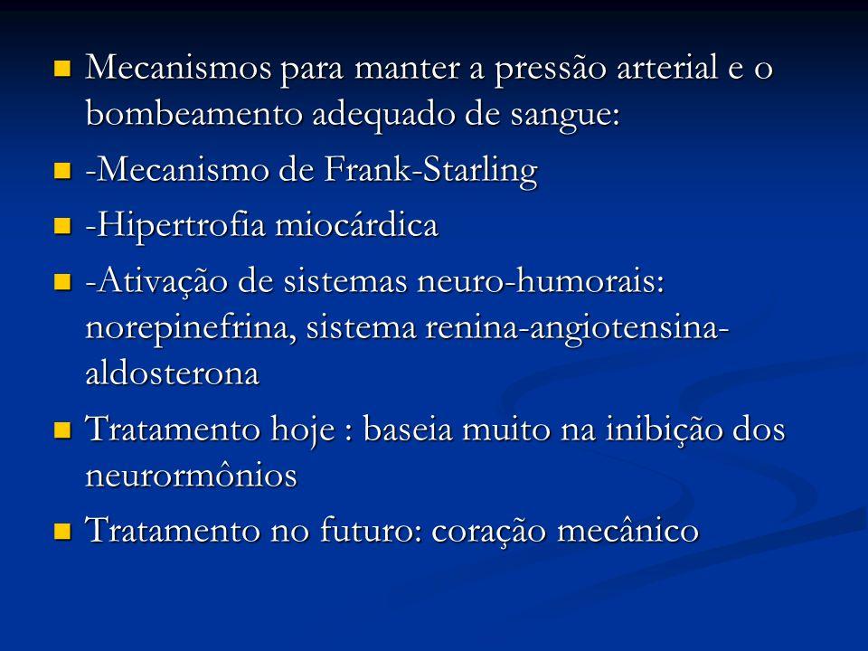 Causas da ICC: Causas da ICC: -Disfunção sistólica: -Disfunção sistólica: É a causa principal.