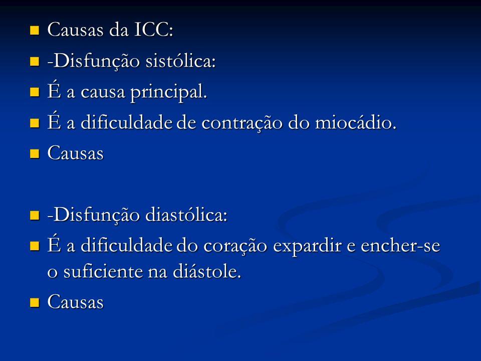 Causas da ICC: Causas da ICC: -Disfunção sistólica: -Disfunção sistólica: É a causa principal. É a causa principal. É a dificuldade de contração do mi
