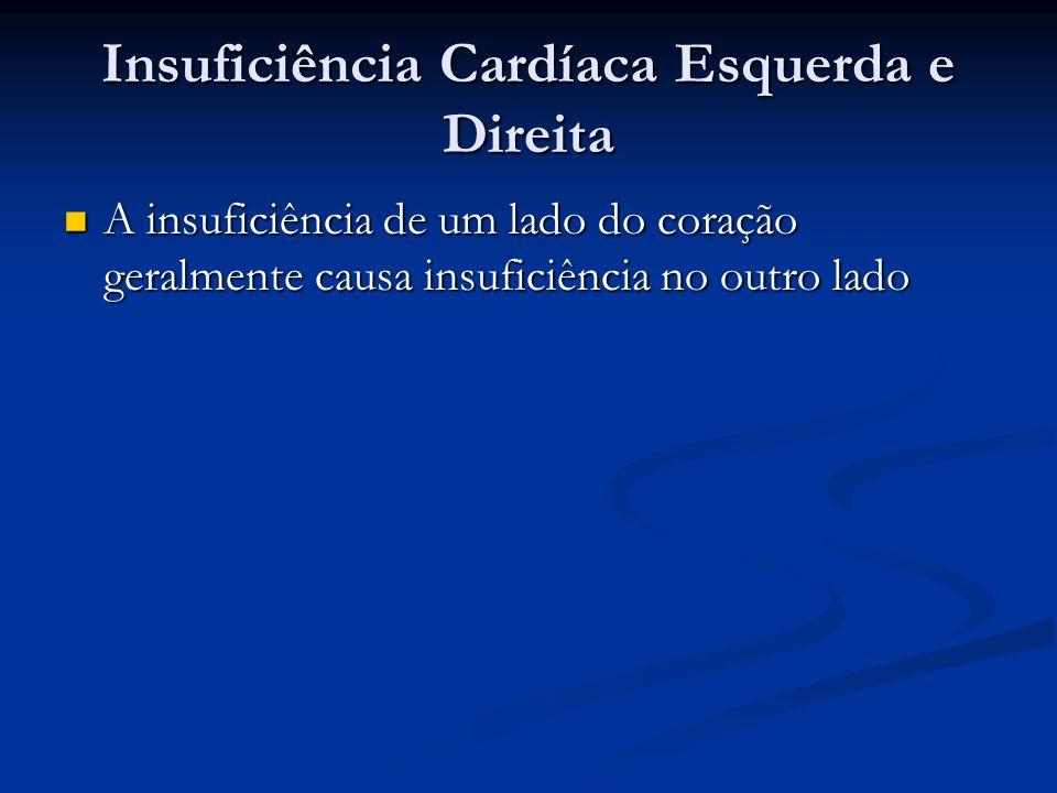 Insuficiência Cardíaca Esquerda É caracterizada por: É caracterizada por: Acúmulo de sangue na circulação pulmonar (causando edema nos pulmões) Acúmulo de sangue na circulação pulmonar (causando edema nos pulmões) Diminuição da pressão e fluxo periféricos, causando alterações principalmente nos rins(ativação do sistema renina-angiotensina- aldosterona) e no cérebro (hipóxia cerebral).