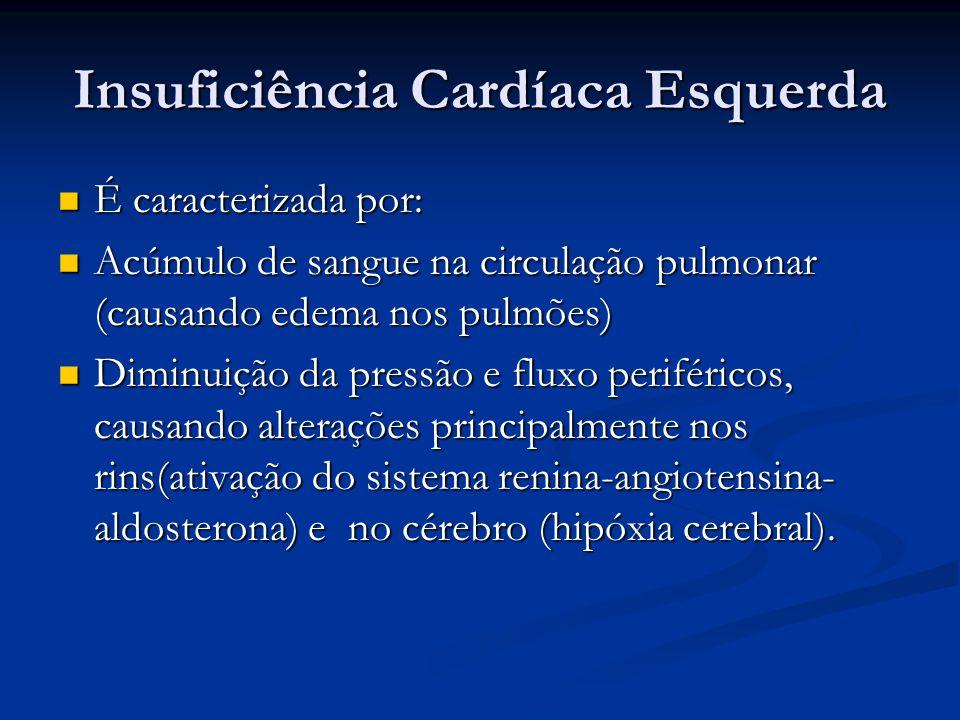 Insuficiência Cardíaca Esquerda É caracterizada por: É caracterizada por: Acúmulo de sangue na circulação pulmonar (causando edema nos pulmões) Acúmul