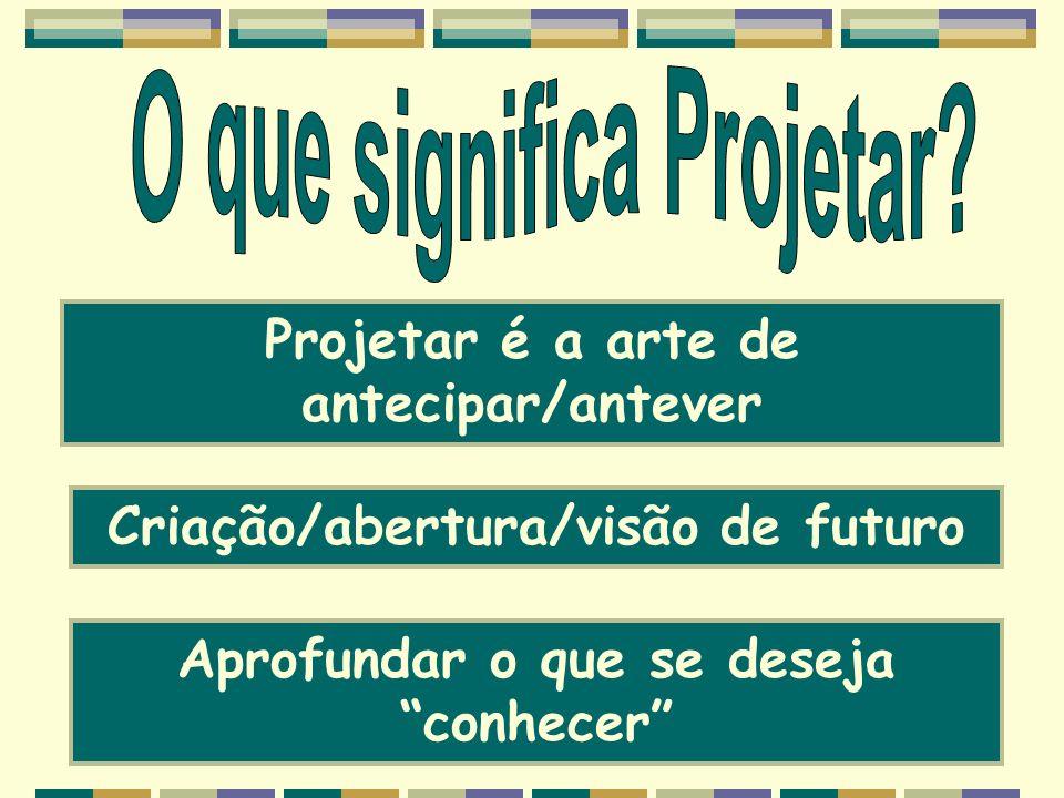 Projetar é a arte de antecipar/antever Criação/abertura/visão de futuro Aprofundar o que se deseja conhecer